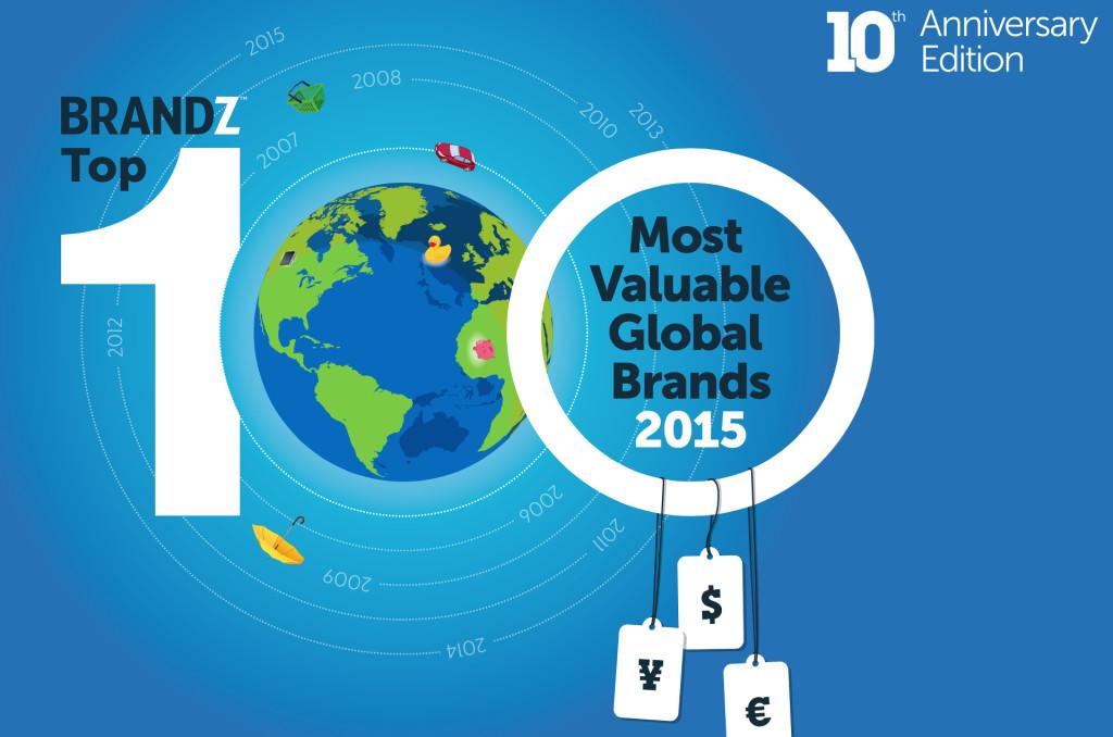 BrandZ-2015-Markenwert-Studie-Top-100