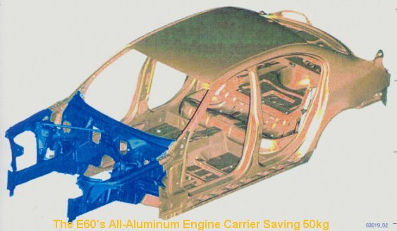 BMW Serie 5 E60 Metal Diagram