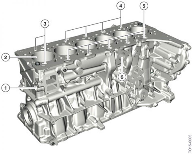 BMW B58 Engine Block - Closed Deck